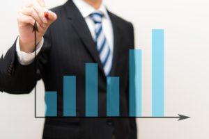 経営事項審査の審査基準改正案